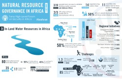 Tana-2017-Water_resource_in_Africa.jpg