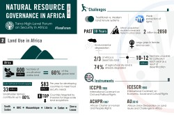 Tana-2017-Land_resources_in_Africa.jpg