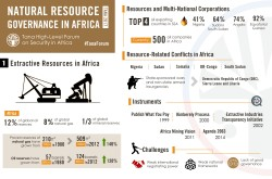 Tana-2017-Extractive_resources_in_Africa.jpg